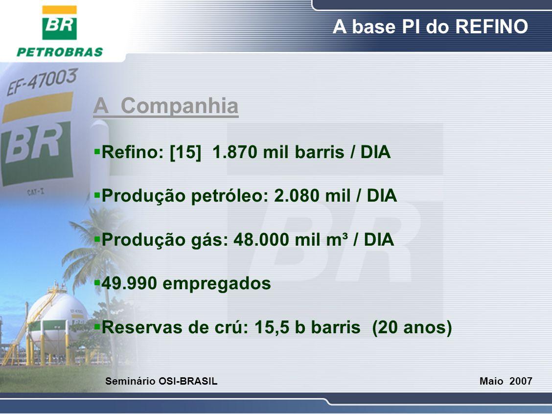 A Companhia Refino: [15] 1.870 mil barris / DIA
